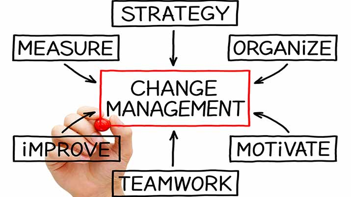 critical analysis of organisational change development and management Organizational change management is central to the deployment of any transformation initiative our approach is designed to ensure that people understand the need for.